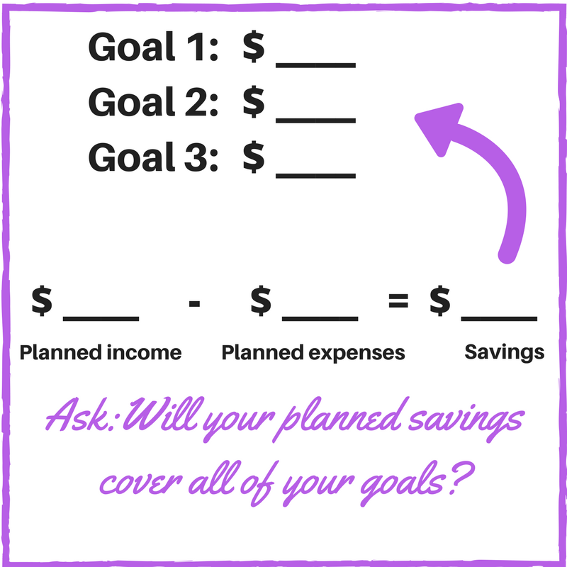 Ask: Will your planned savings cover all of your goals?